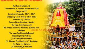 3 Chariots  in Ratha Yatra